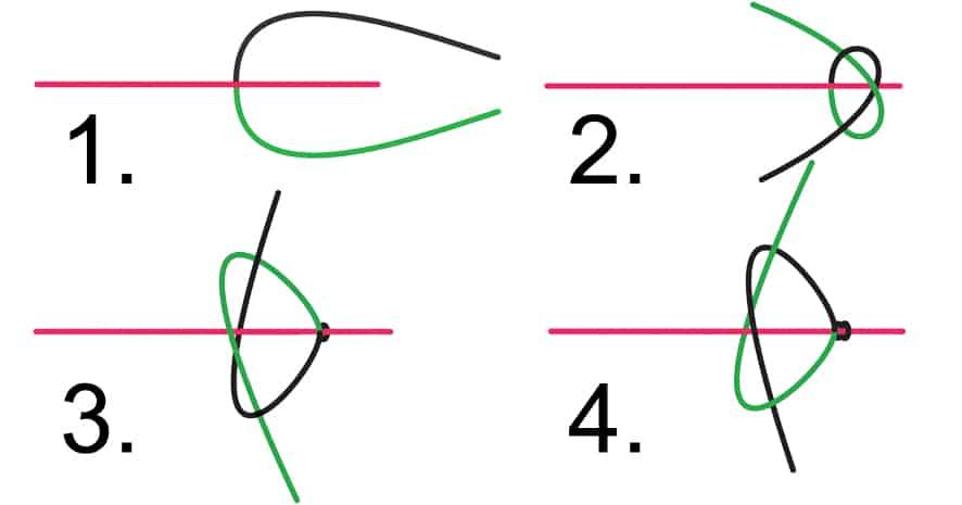 Schematische Darstellung Makramee Knoten