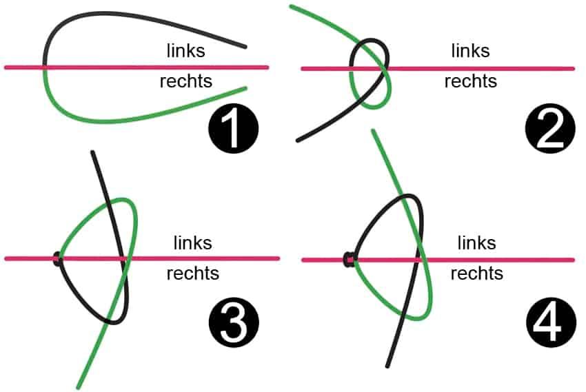 Knüpftechnik von kronjuwelen.com